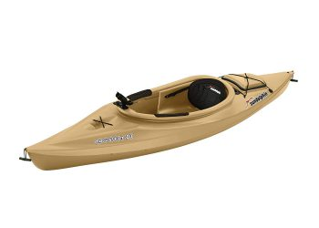 Before you buy your Very own Kayak, Here are some important aspects to ponder.